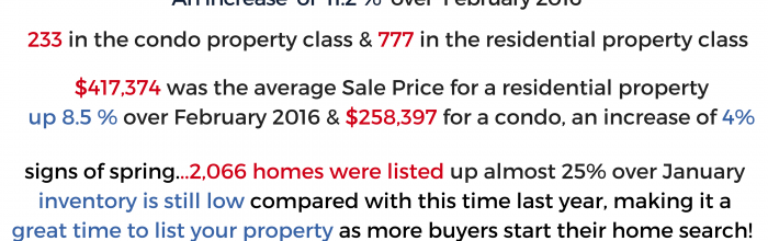 """Ottawa Real Estate February Highlights – """"Primed for a Competitive Spring Market"""""""